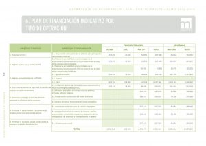 plan-financiero-asomo