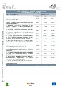 plan-financiero-jiloca-gallocanta